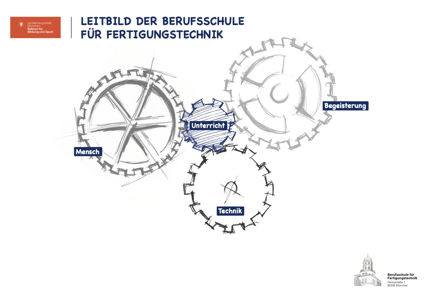 Leitbild - Berufsschule für Fertigungstechnik München